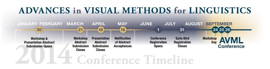 AVML2014_Timeline_r2